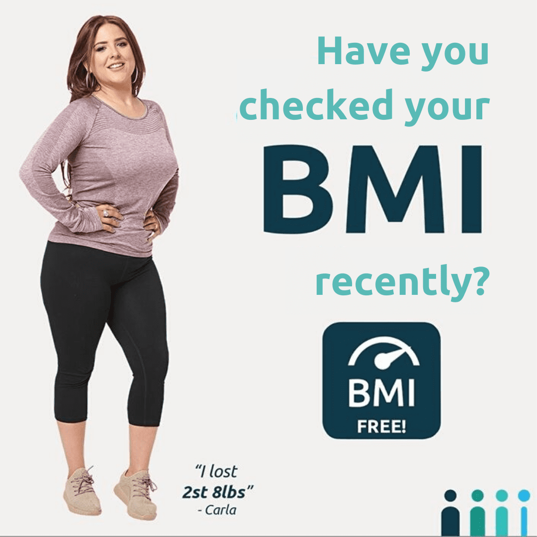 Your BMI and the Health Risks
