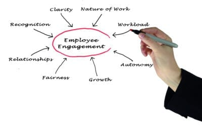 Employee engagement — why does it matter?
